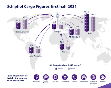 Schiphol attempts to claw back air cargo industry faith